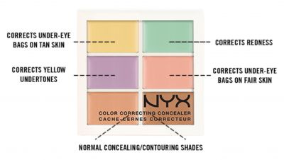NYX NYX color correcting pallete